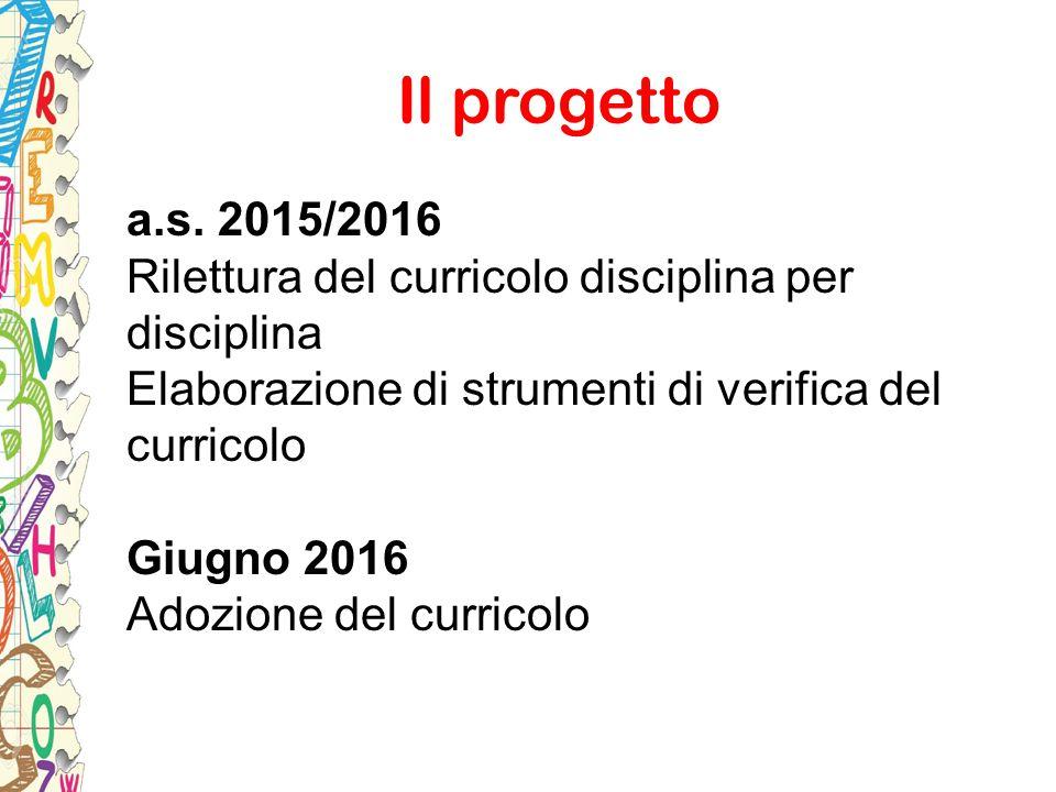 Il progetto a.s. 2015/2016 Rilettura del curricolo disciplina per disciplina Elaborazione di strumenti di verifica del curricolo Giugno 2016 Adozione