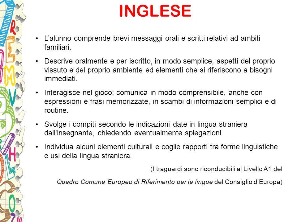 INGLESE L'alunno comprende brevi messaggi orali e scritti relativi ad ambiti familiari. Descrive oralmente e per iscritto, in modo semplice, aspetti d