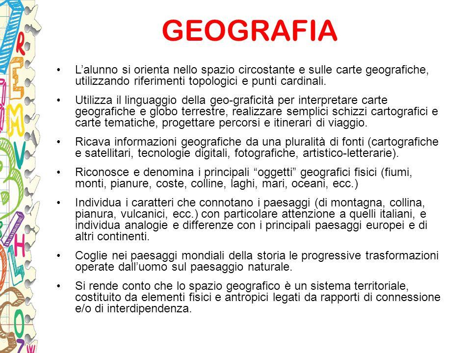 GEOGRAFIA L'alunno si orienta nello spazio circostante e sulle carte geografiche, utilizzando riferimenti topologici e punti cardinali. Utilizza il li
