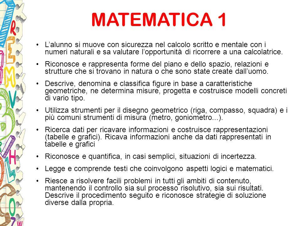 MATEMATICA 1 L'alunno si muove con sicurezza nel calcolo scritto e mentale con i numeri naturali e sa valutare l'opportunità di ricorrere a una calcol