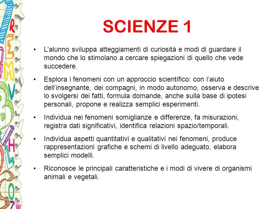 SCIENZE 1 L'alunno sviluppa atteggiamenti di curiosità e modi di guardare il mondo che lo stimolano a cercare spiegazioni di quello che vede succedere