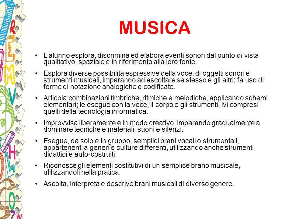 MUSICA L'alunno esplora, discrimina ed elabora eventi sonori dal punto di vista qualitativo, spaziale e in riferimento alla loro fonte. Esplora divers