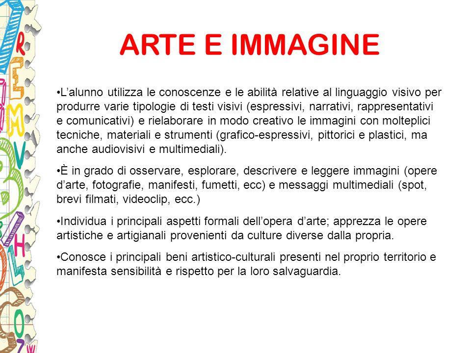 ARTE E IMMAGINE L'alunno utilizza le conoscenze e le abilità relative al linguaggio visivo per produrre varie tipologie di testi visivi (espressivi, n