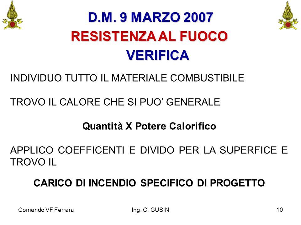 Comando VF FerraraIng. C. CUSIN10 RESISTENZA AL FUOCO VERIFICA INDIVIDUO TUTTO IL MATERIALE COMBUSTIBILE TROVO IL CALORE CHE SI PUO' GENERALE Quantità