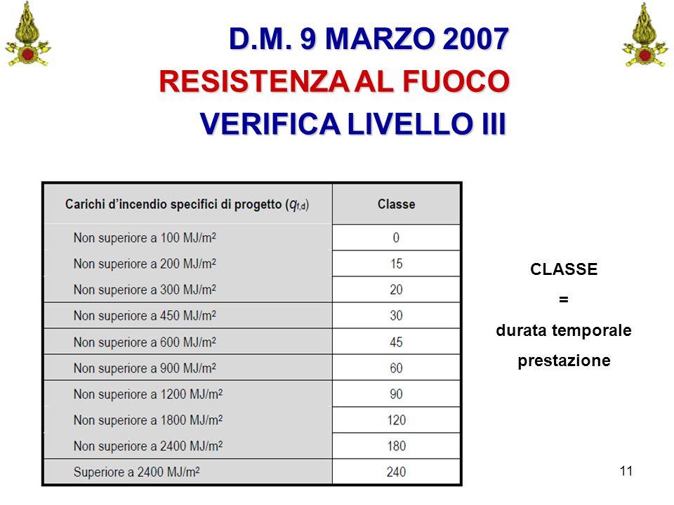Comando VF FerraraIng. C. CUSIN11 RESISTENZA AL FUOCO VERIFICA LIVELLO III D.M. 9 MARZO 2007 CLASSE = durata temporale prestazione