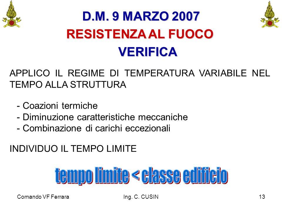Comando VF FerraraIng. C. CUSIN13 RESISTENZA AL FUOCO D.M. 9 MARZO 2007 APPLICO IL REGIME DI TEMPERATURA VARIABILE NEL TEMPO ALLA STRUTTURA VERIFICA -