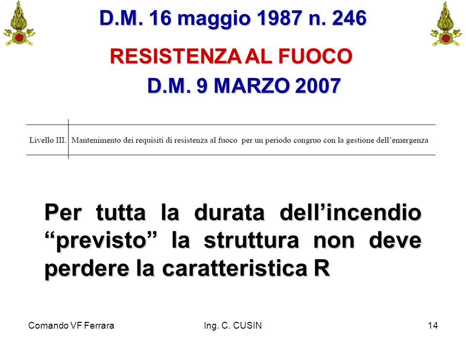 """Comando VF FerraraIng. C. CUSIN14 D.M. 16 maggio 1987 n. 246 RESISTENZA AL FUOCO D.M. 9 MARZO 2007 Per tutta la durata dell'incendio """"previsto"""" la str"""