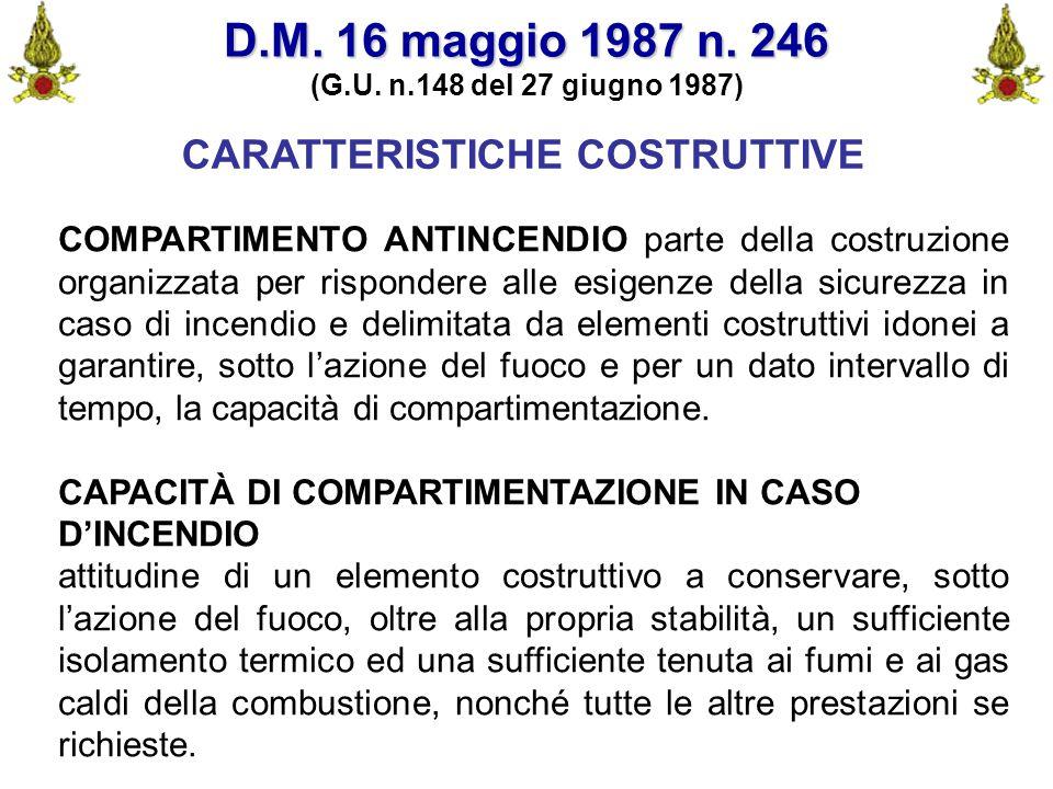 Comando VF FerraraIng. C. CUSIN19 CARATTERISTICHE COSTRUTTIVE D.M. 16 maggio 1987 n. 246 (G.U. n.148 del 27 giugno 1987) COMPARTIMENTO ANTINCENDIO par
