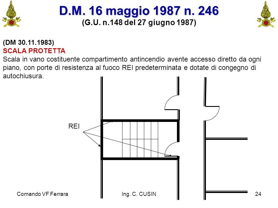 Comando VF FerraraIng. C. CUSIN24 (DM 30.11.1983) SCALA PROTETTA Scala in vano costituente compartimento antincendio avente accesso diretto da ogni pi