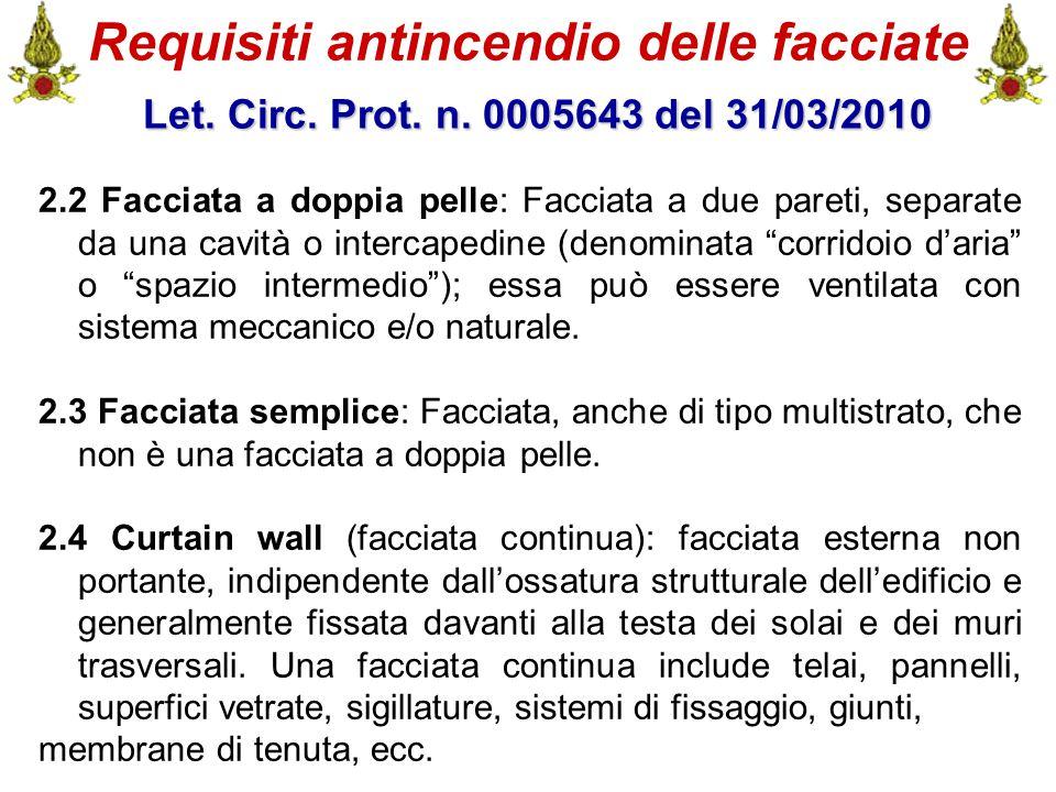 Comando VF FerraraIng. C. CUSIN37 Requisiti antincendio delle facciate Let. Circ. Prot. n. 0005643 del 31/03/2010 Let. Circ. Prot. n. 0005643 del 31/0