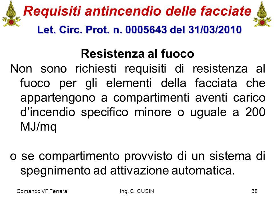 Comando VF FerraraIng. C. CUSIN38 Requisiti antincendio delle facciate Let. Circ. Prot. n. 0005643 del 31/03/2010 Let. Circ. Prot. n. 0005643 del 31/0