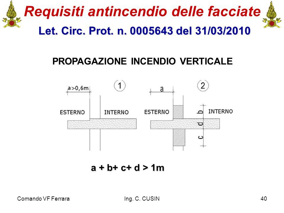 Comando VF FerraraIng. C. CUSIN40 Requisiti antincendio delle facciate Let. Circ. Prot. n. 0005643 del 31/03/2010 Let. Circ. Prot. n. 0005643 del 31/0