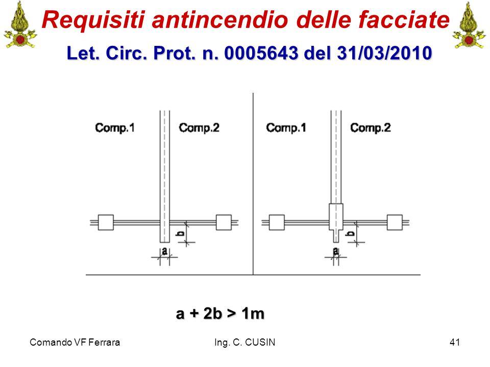 Comando VF FerraraIng. C. CUSIN41 Requisiti antincendio delle facciate Let. Circ. Prot. n. 0005643 del 31/03/2010 Let. Circ. Prot. n. 0005643 del 31/0