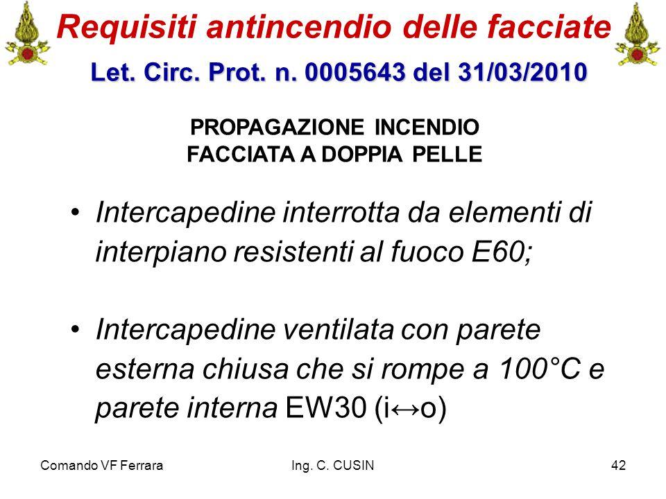 Comando VF FerraraIng. C. CUSIN42 Requisiti antincendio delle facciate Let. Circ. Prot. n. 0005643 del 31/03/2010 Let. Circ. Prot. n. 0005643 del 31/0