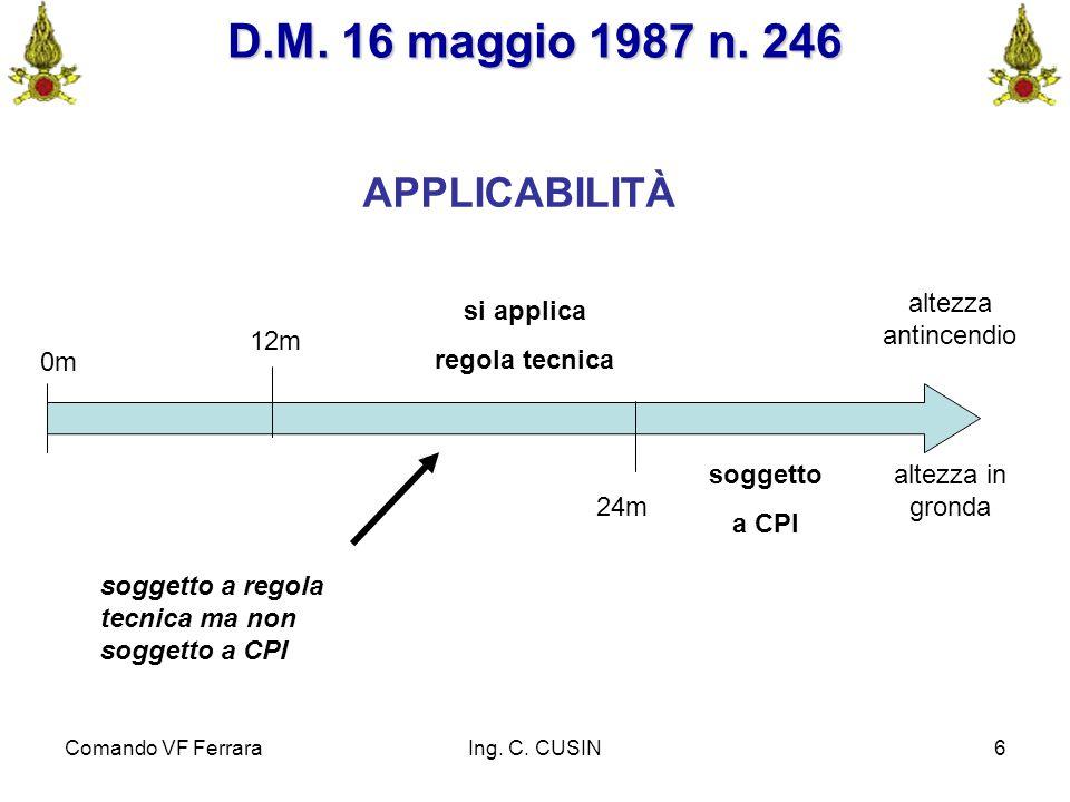 Comando VF FerraraIng. C. CUSIN6 APPLICABILITÀ D.M. 16 maggio 1987 n. 246 0m altezza antincendio altezza in gronda 12m si applica regola tecnica sogge