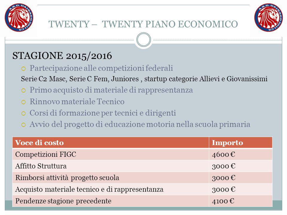 TWENTY – TWENTY PIANO ECONOMICO STAGIONE 2015/2016  Partecipazione alle competizioni federali Serie C2 Masc, Serie C Fem, Juniores, startup categorie