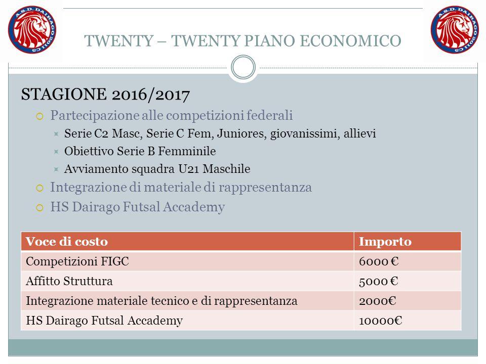 TWENTY – TWENTY PIANO ECONOMICO STAGIONE 2016/2017  Partecipazione alle competizioni federali  Serie C2 Masc, Serie C Fem, Juniores, giovanissimi, a