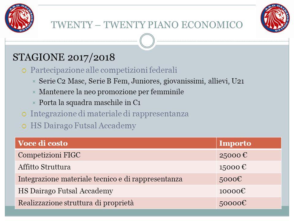 TWENTY – TWENTY PIANO ECONOMICO STAGIONE 2017/2018  Partecipazione alle competizioni federali  Serie C2 Masc, Serie B Fem, Juniores, giovanissimi, a