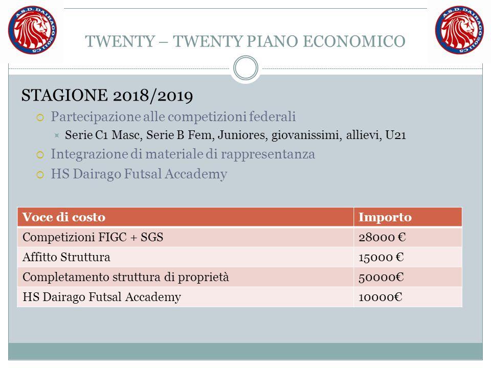TWENTY – TWENTY PIANO ECONOMICO STAGIONE 2018/2019  Partecipazione alle competizioni federali  Serie C1 Masc, Serie B Fem, Juniores, giovanissimi, a