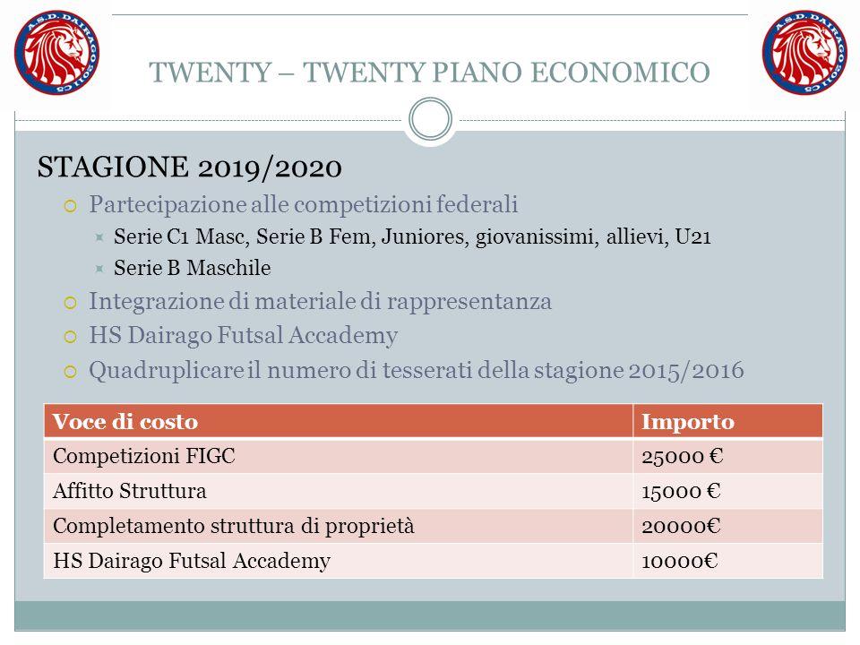 TWENTY – TWENTY PIANO ECONOMICO STAGIONE 2019/2020  Partecipazione alle competizioni federali  Serie C1 Masc, Serie B Fem, Juniores, giovanissimi, a