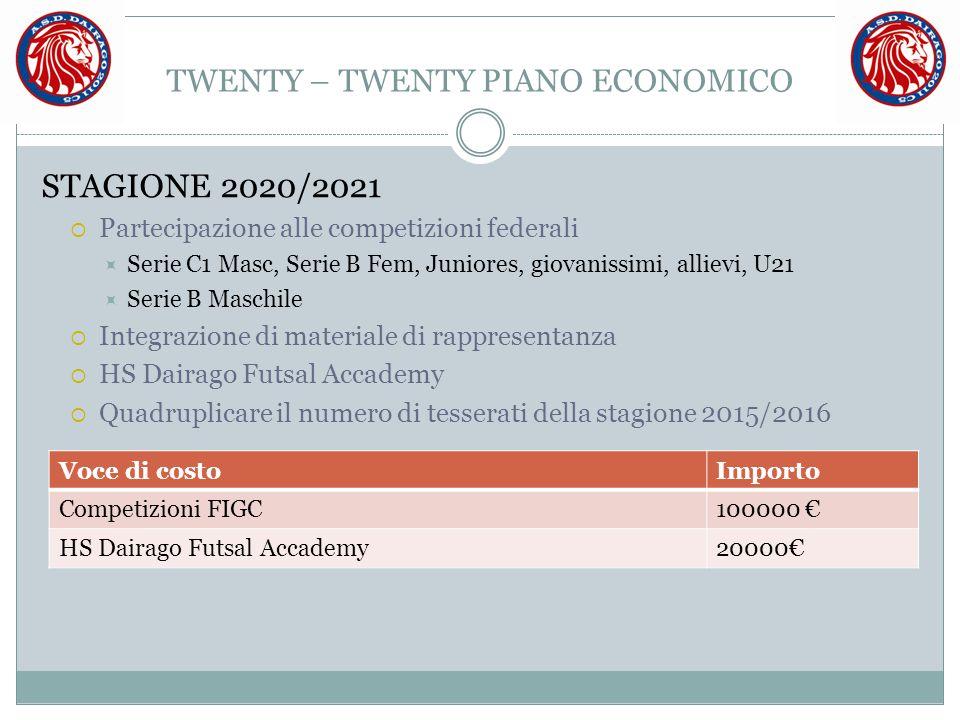 TWENTY – TWENTY PIANO ECONOMICO STAGIONE 2020/2021  Partecipazione alle competizioni federali  Serie C1 Masc, Serie B Fem, Juniores, giovanissimi, a