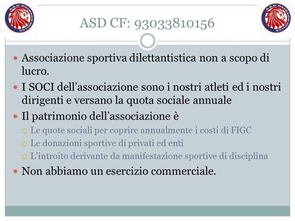 ASD CF: 93033810156 Associazione sportiva dilettantistica non a scopo di lucro. I SOCI dell'associazione sono i nostri atleti ed i nostri dirigenti e
