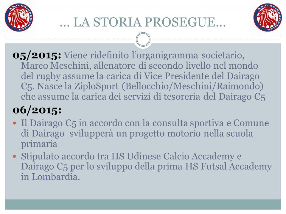 … LA STORIA PROSEGUE… 05/2015: Viene ridefinito l'organigramma societario, Marco Meschini, allenatore di secondo livello nel mondo del rugby assume la