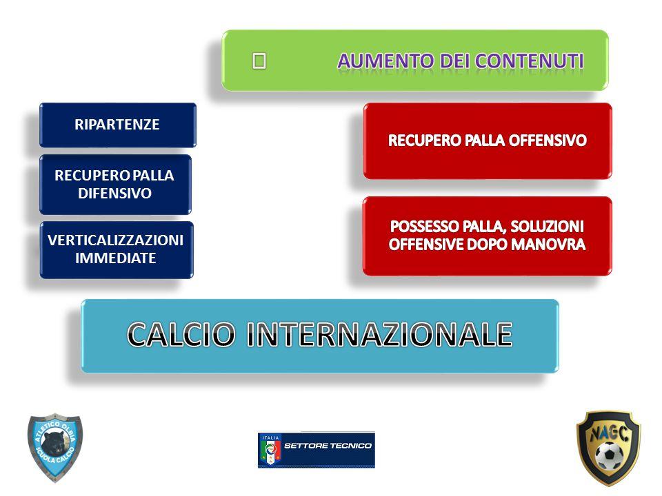 RECUPERO PALLA DIFENSIVO RIPARTENZE VERTICALIZZAZIONI IMMEDIATE