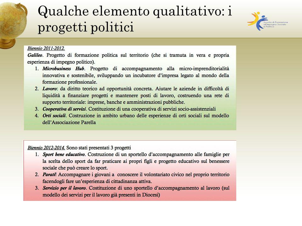 Qualche elemento qualitativo: i progetti politici