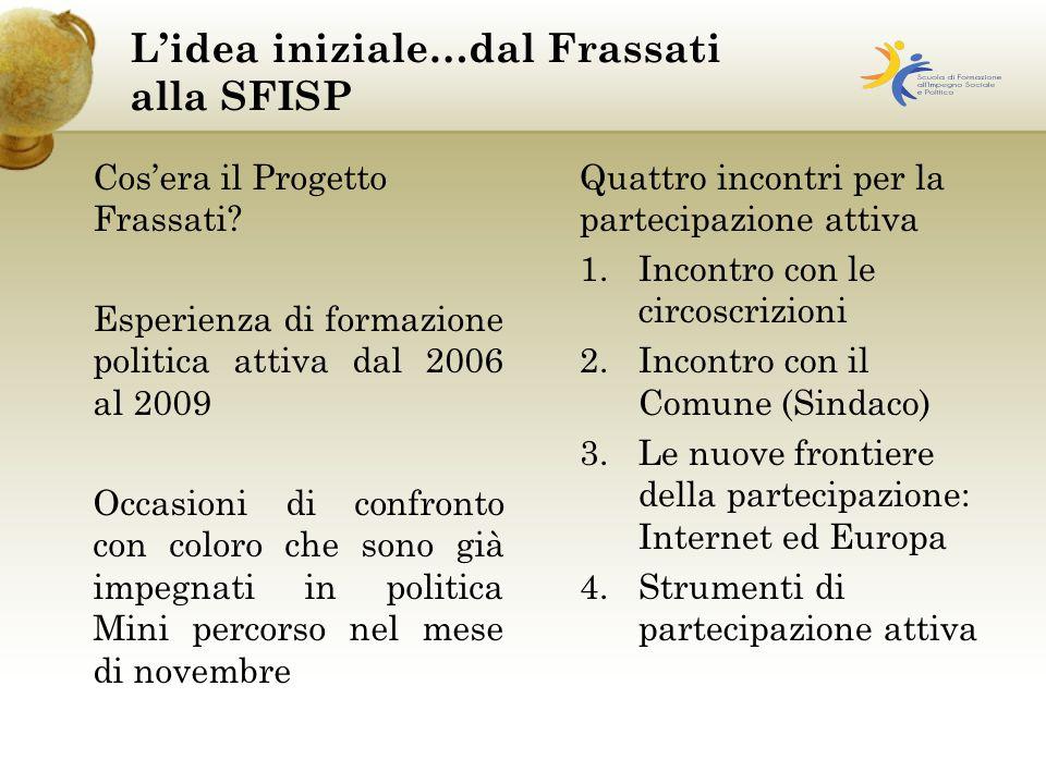 L'idea iniziale…dal Frassati alla SFISP Cos'era il Progetto Frassati.