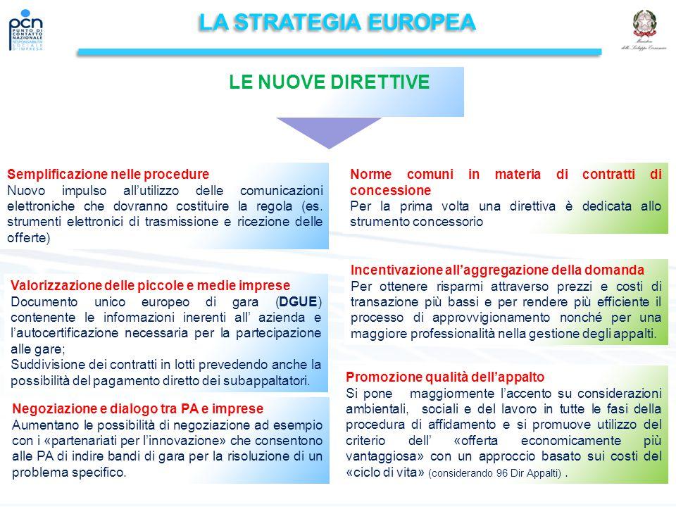 LA STRATEGIA EUROPEA LA STRATEGIA EUROPEA LE NUOVE DIRETTIVE 11 Semplificazione nelle procedure Nuovo impulso all'utilizzo delle comunicazioni elettroniche che dovranno costituire la regola (es.
