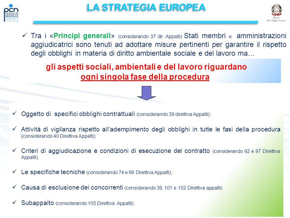 LA STRATEGIA EUROPEA gli aspetti sociali, ambientali e del lavoro riguardano ogni singola fase della procedura 12 Oggetto di specifici obblighi contrattuali (considerando 39 direttiva Appalti); Attività di vigilanza rispetto all'adempimento degli obblighi in tutte le fasi della procedura (considerando 40 Direttiva Appalti); Criteri di aggiudicazione e condizioni di esecuzione del contratto (considerando 92 e 97 Direttiva Appalti); Le specifiche tecniche (considerando 74 e 99 Direttiva Appalti); Causa di esclusione dei concorrenti (considerando 39, 101 e 102 Direttiva appalti) Subappalto (considerando 105 Direttiva Appalti).