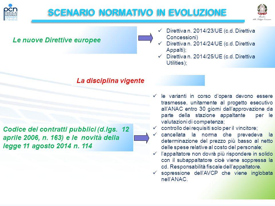 SCENARIO NORMATIVO IN EVOLUZIONE Le nuove Direttive europee 6 Codice dei contratti pubblici (d.lgs.
