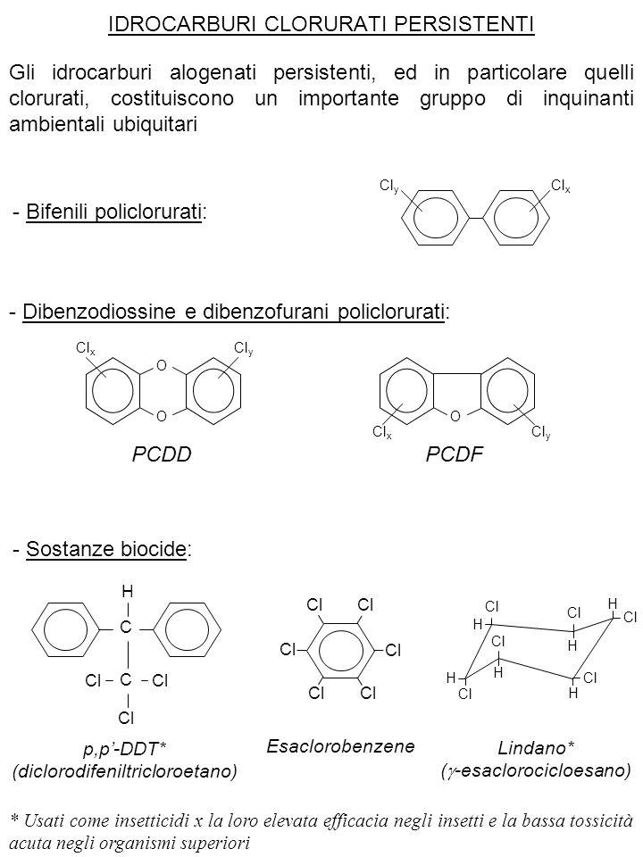 IDROCARBURI CLORURATI PERSISTENTI Gli idrocarburi alogenati persistenti, ed in particolare quelli clorurati, costituiscono un importante gruppo di inq