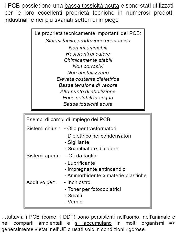 I PCB possiedono una bassa tossicità acuta e sono stati utilizzati per le loro eccellenti proprietà tecniche in numerosi prodotti industriali e nei pi