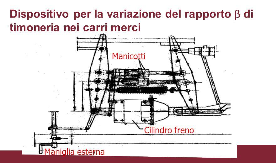 Dispositivo per la variazione del rapporto  di timoneria nei carri merci Cilindro freno Maniglia esterna Manicotti