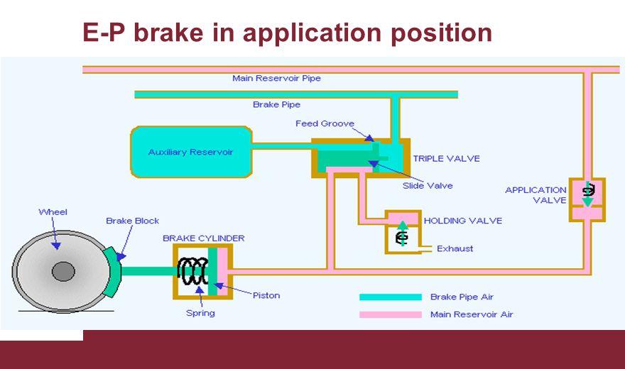 E-P brake in application position