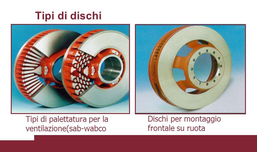 CG SA Cassetto C CF Pistone Otturatore Cursore T Valvola tripla in posizione di frenatura Il pistone si sposta per lo squilibrio di pressione sulle sue facce.