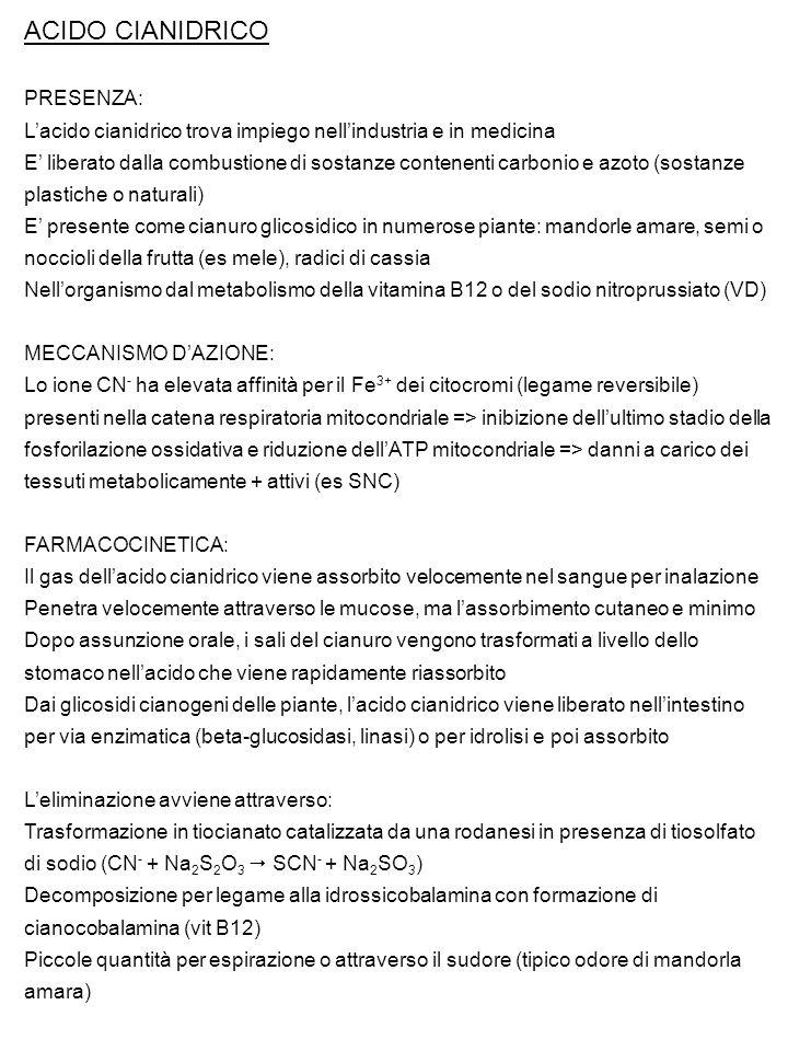 Nei fumatori le conc plasmatiche di HCN sono > rispetto ai soggetti normali SINTOMI DELL'INTOSSICAZIONE DA HCN: - Primi sintomi: Vertigini, nausea, sensazione di soffocamento, ansia e sensazione di paura - Intossicazione grave: Crampi, perdita di conoscenza, acidosi metabolica, respirazione veloce e arresto respiratorio per cianosi INTERVENTI TERAPEUTICI: - 4-dimetilaminofenolo (e.v.) o nitrito di sodio: ↑ MetHb-Fe3+ => il CN- vi si lega allontanandosi dai tessuti (L'uso del nitrito di sodio è limitato dalla forte azione ipotensiva) - Tiosolfato di sodio (e.v.): accelera la trasformazione in tiocianato (=> urine) - Idrossicobalamina: accelera la trasformazione a cianocobalamina (=> urine) (L'idrossicobalamina è meno efficace del dimetilaminofenolo combinato al tiosolfato di sodio, ma ha il vantaggio di non disturbare la capacità di trasportare l'ossigeno (per formazione di MetHb) => necessaria nelle intossicazioni da fumo in cui spesso di presenta una miscela tossica di CO e CN-)