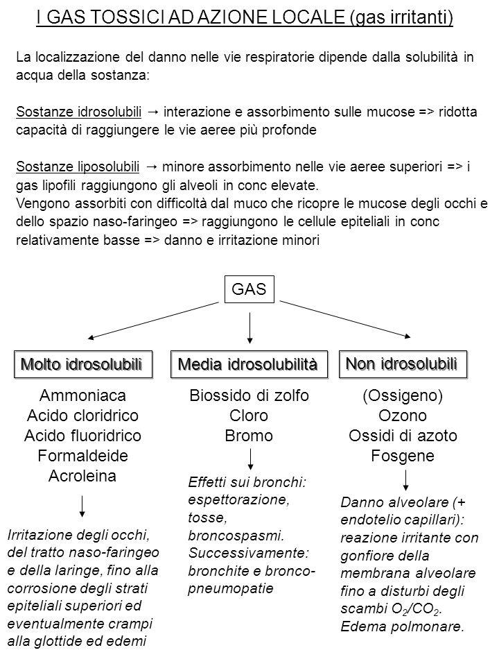 Un fattore importante per l'intensità del danno è rappresentato dalla reazione dell'organismo alla presenza del gas tossico: GAS IDROSOLUBILI: Il contatto con le mucose degli occhi, del tratto naso-faringeo e della laringe genera una sensazione di irritazione e dolore => rapido allontanamento dalla fonte di irritazione GAS LIPOFILI: L'irritazione degli strati più profondi dei polmoni non viene percepita INTERVENTI TERAPEUTICI: - Allontanamento del soggetto colpito dall'area contaminata - Ripresa e mantenimento delle funzioni respiratoria e circolatoria - Lavaggio delle mucose degli occhi, naso, cavità orale e faringe e della cute con soluzione salina fisiologica o, in caso di emergenza, con acqua (per gas idrosolubili) - Adrenalina (in caso di edemi della laringe o broncospasmo) - Glucocorticoidi (per l'edema polmonare)