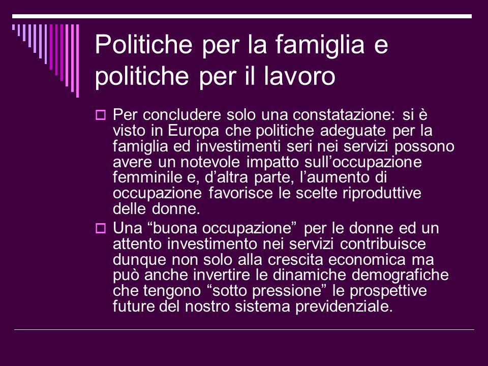 Politiche per la famiglia e politiche per il lavoro  Per concludere solo una constatazione: si è visto in Europa che politiche adeguate per la famigl
