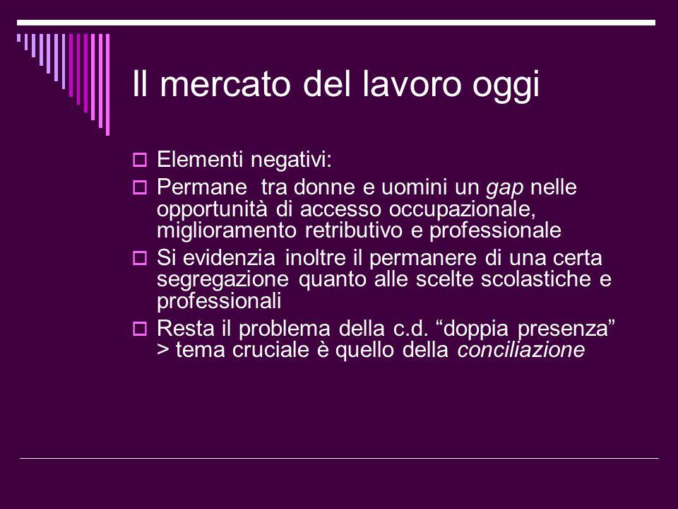 I dati sconfortanti dell'Istat  Nel Rapporto 2010 l'Istat sottolinea come la condizione delle donne italiane sia peggiorata nell'ultimo triennio sotto vari profili:  a) scende il tasso di attività (dal 47% del 2008 al 46,1% del 2010).