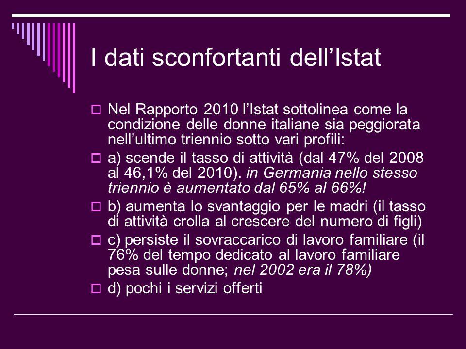 I dati sconfortanti dell'Istat  Nel Rapporto 2010 l'Istat sottolinea come la condizione delle donne italiane sia peggiorata nell'ultimo triennio sott