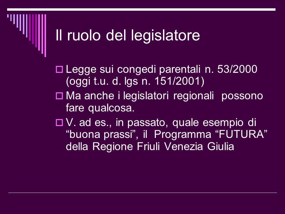 Il ruolo del legislatore  Legge sui congedi parentali n. 53/2000 (oggi t.u. d. lgs n. 151/2001)  Ma anche i legislatori regionali possono fare qualc