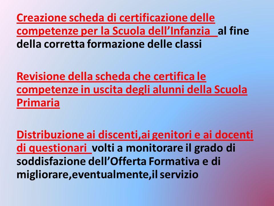 Creazione scheda di certificazione delle competenze per la Scuola dell'Infanzia al fine della corretta formazione delle classi Revisione della scheda
