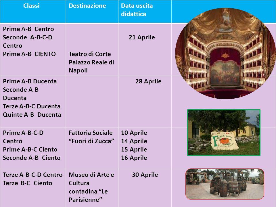 ClassiDestinazioneData uscita didattica Prime A-B Centro Seconde A-B-C-D Centro Prime A-B CIENTOTeatro di Corte Palazzo Reale di Napoli 21 Aprile Prim