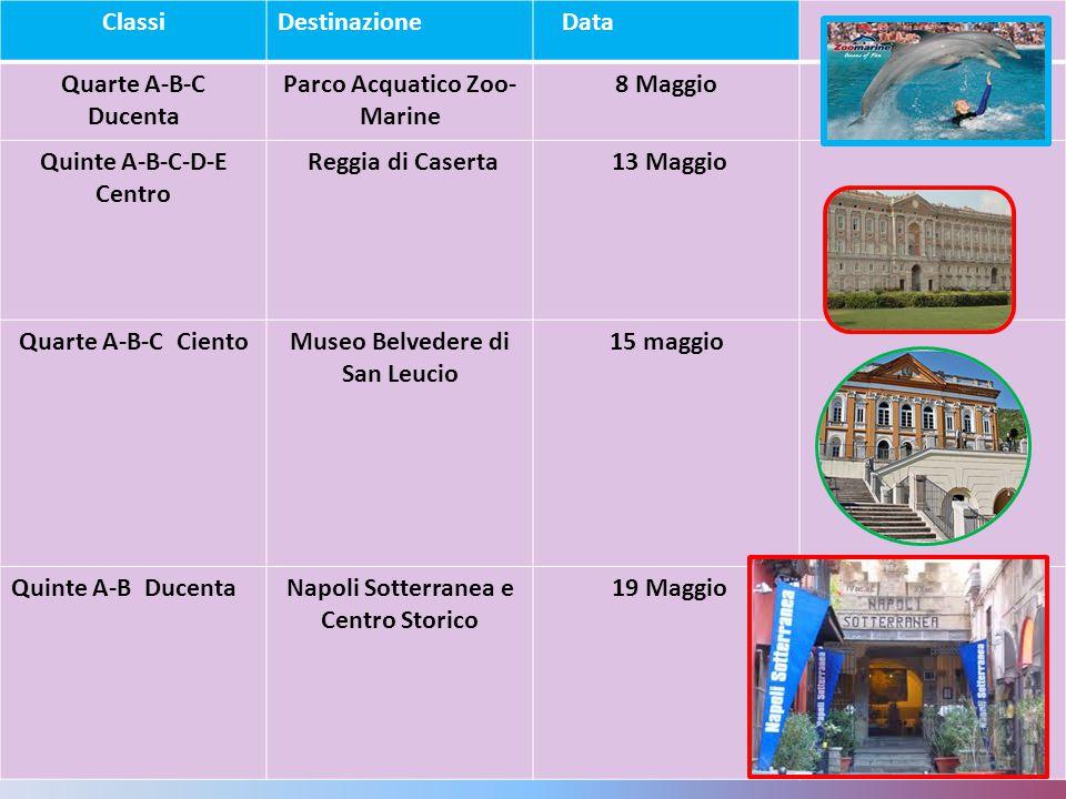 ClassiDestinazione Data Quarte A-B-C Ducenta Parco Acquatico Zoo- Marine 8 Maggio Quinte A-B-C-D-E Centro Reggia di Caserta 13 Maggio Quarte A-B-C Cie