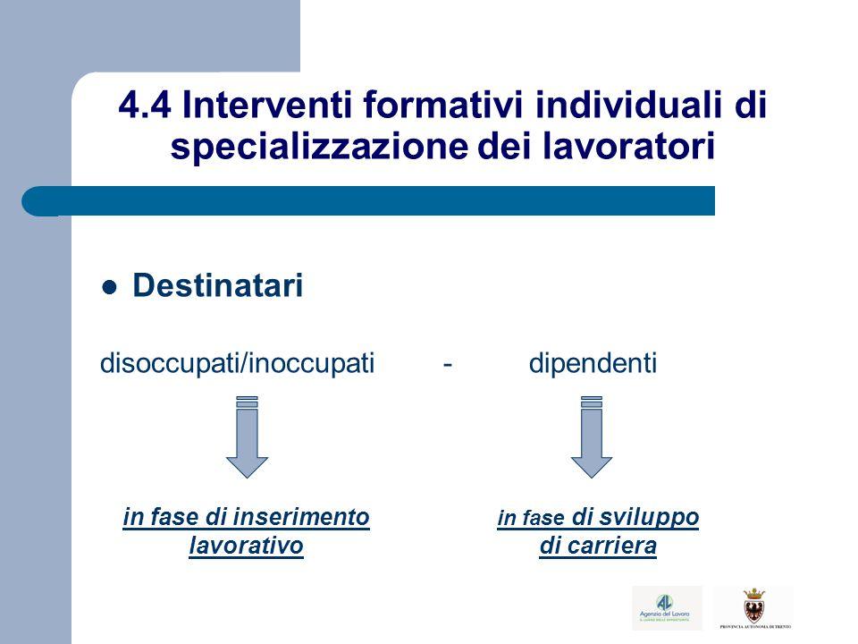 4.4 Interventi formativi individuali di specializzazione dei lavoratori Destinatari disoccupati/inoccupati -dipendenti in fase di inserimento lavorativo in fase di sviluppo di carriera