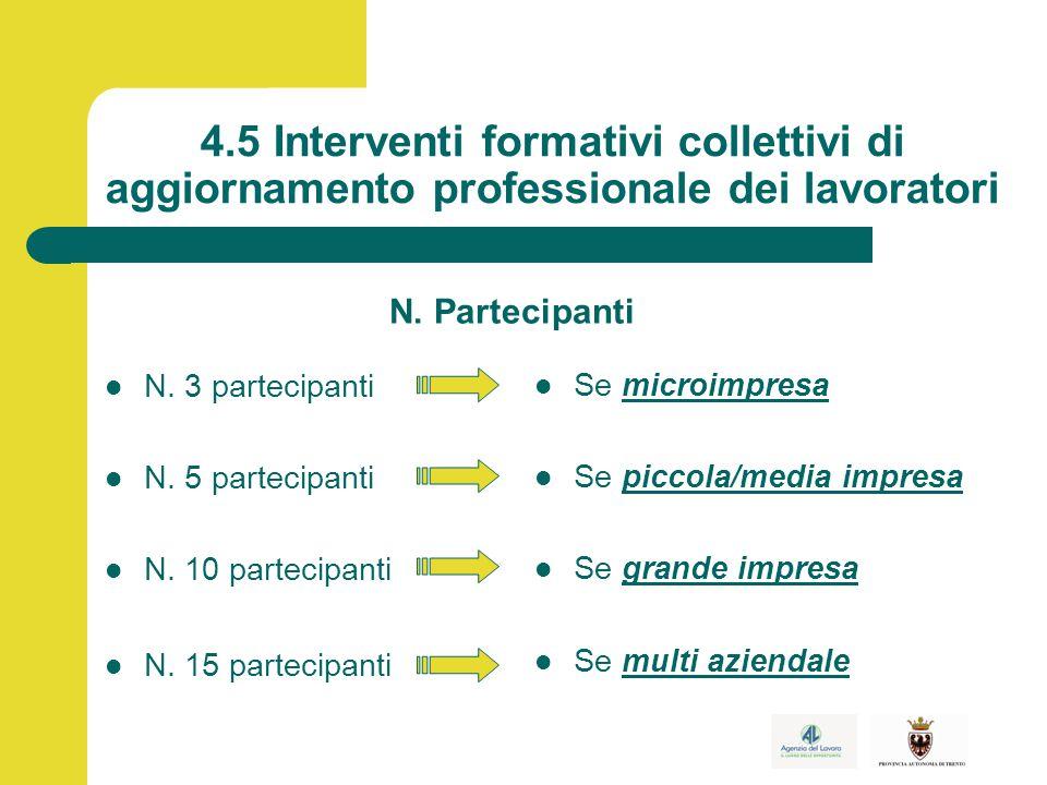 4.5 Interventi formativi collettivi di aggiornamento professionale dei lavoratori N.