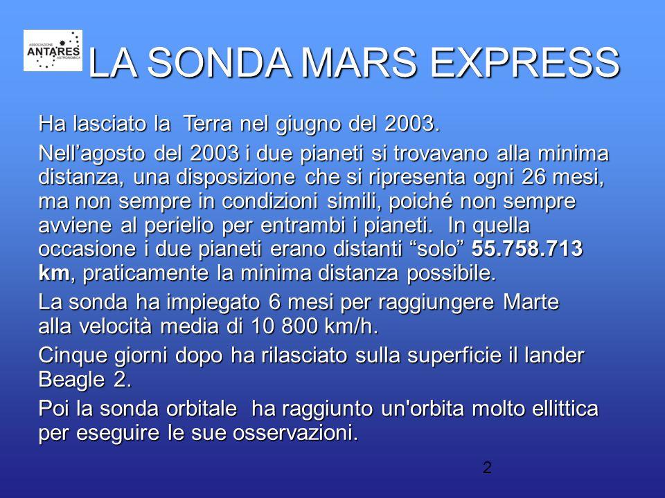 2 LA SONDA MARS EXPRESS Ha lasciato la Terra nel giugno del 2003. Nell'agosto del 2003 i due pianeti si trovavano alla minima distanza, una disposizio